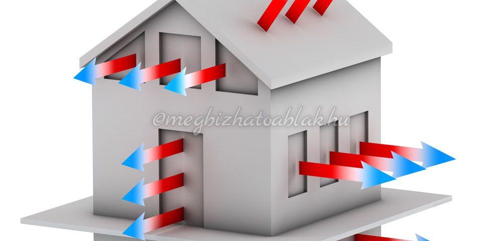 Zala megye ablakos, Zala megye redőnyös, Zala megye árnyékolás, Zala megye árnyékolástechnika, műanyag ablak méretek és árak, antracit műanyag ablak ár, műanyag ablak ablakcsere